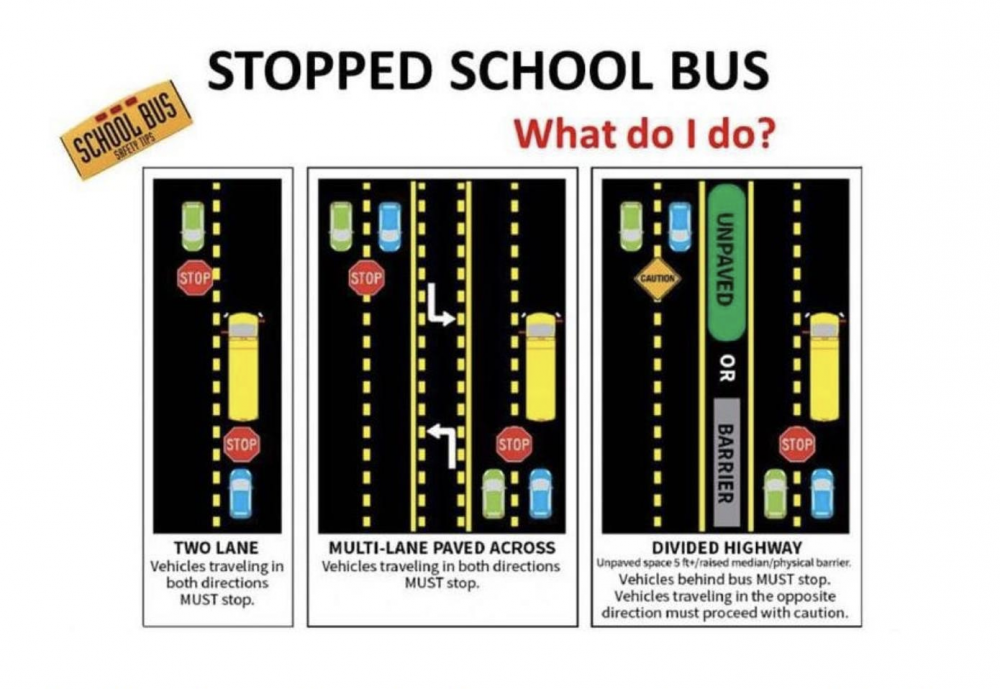 SCHOOL BUS SAFETY MAGNOLIA