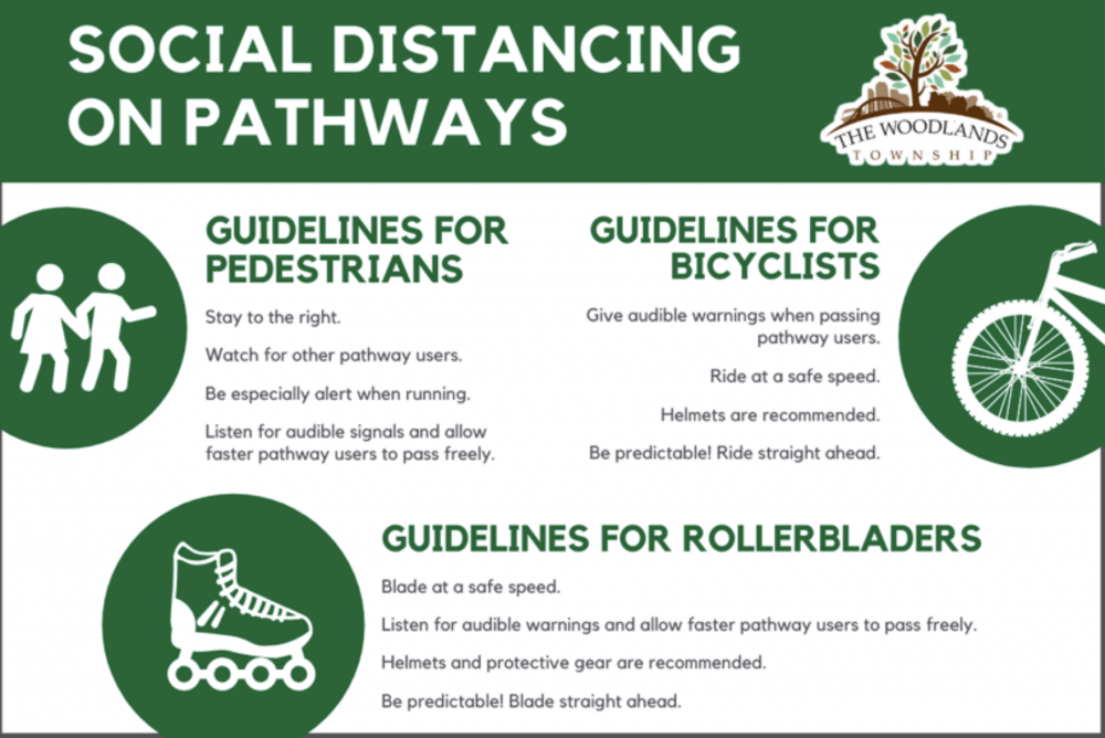 Social Distancing on Pathways