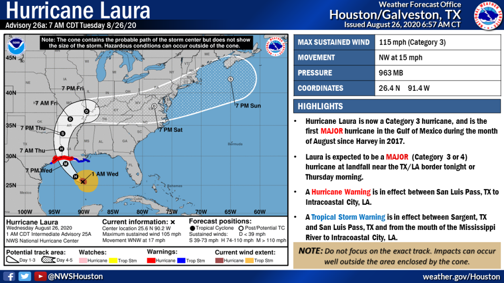 7 AM CDT Update: Laura is now a Cat 3 hurricane, the first MAJOR hurricane in the Gulf in the month of August since Harvey (2017). No changes to the track with landfall still near the TX/LA border.