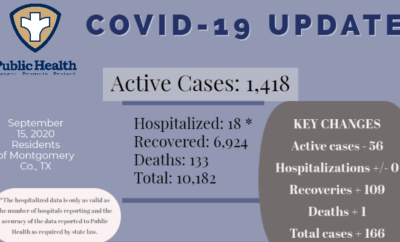 Montgomery County Public Health COVID-19 September 15 2020