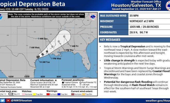 Beta has been downgraded to a tropical depression.