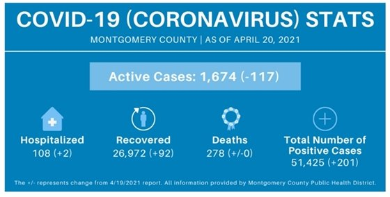 The Woodlands Township COVID-19 Update, Tuesday, April 20, 2021
