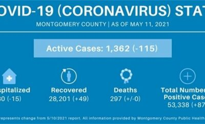 The Woodlands Township COVID-19 Update, Tuesday, May 11, 2021